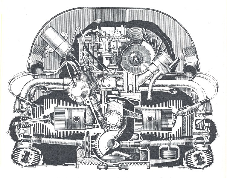 [QMVU_8575]  VW Engine Codes - Club VeeDub | 2000cc Vw Engine Diagram |  | Club VeeDub