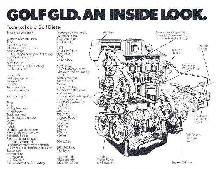 golf 1 2 and scirocco club veedub rh clubvw org au 2002 VW Passat Engine Diagram 2002 VW Passat Engine Diagram