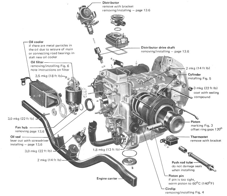 air cooled vw 1600 engine diagram