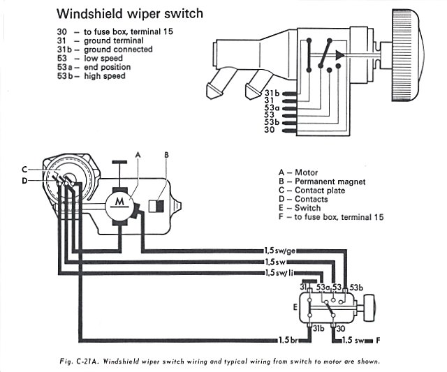 electrical club veedub terminal 31b on the early wiper motor is live when the wiper arms are a few degrees either side of the bottom of the screen when the early switch is turned