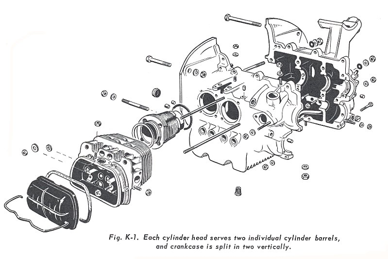 Air Cooled Vw Engine Exploded Diagram on 78 beetle wiring diagram