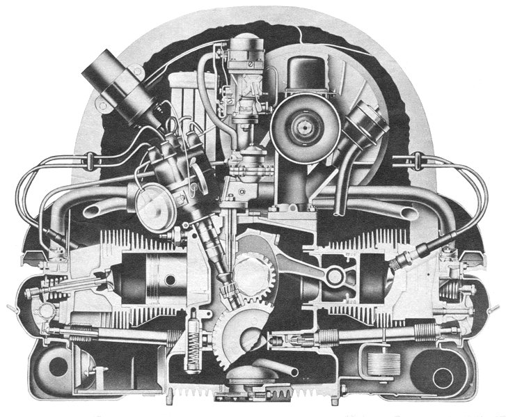 1974 volkswagen beetle engine diagram share the knownledge wiringengines general club veedub 1974 volkswagen beetle engine diagram share the knownledge