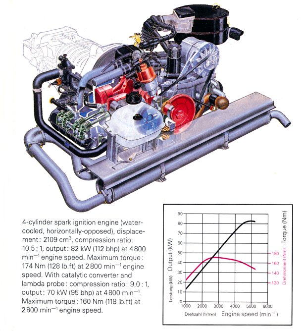 'good' engines have a torque curve that is flattened at the top, rather  than a sharp peak