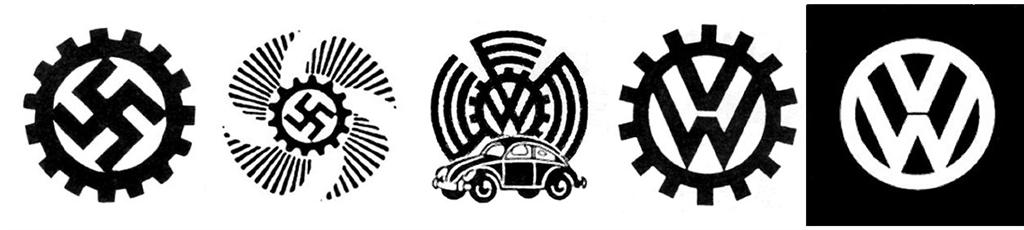History Of Vw Club Veedub