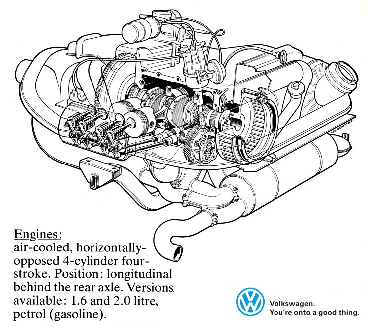 similiar porsche air cooled engine diagram keywords air cooled engine diagrams latest image for car engine scheme