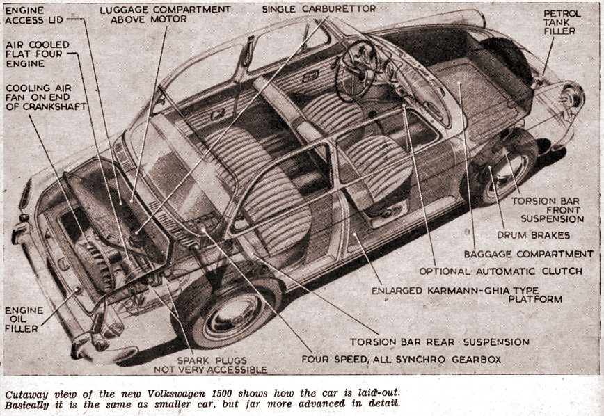vw type 3 engine diagram car wiring diagrams explained u2022 rh ethermag co VW 1.8 Engine Diagram VW 1.8 Engine Diagram